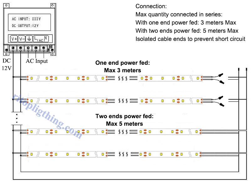 flexible led strip connection ritop lighting