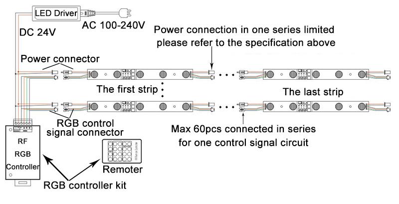 New RGB wiring instruction-ritop ligthing