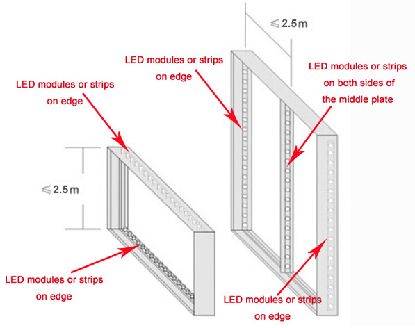 Install Instruction 2meter5--ritop lighting