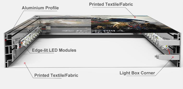edge lit led double sided light box inner struction-ritop lighting
