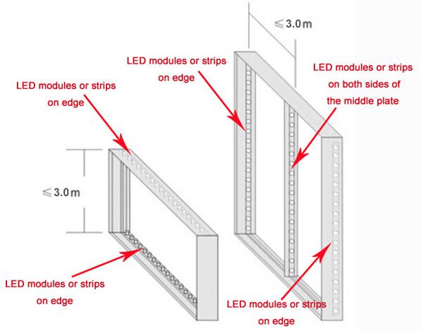 Install Instruction 3 meters--ritop lighting